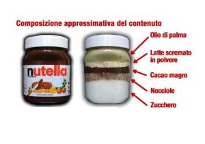 composizione-ingredienti-nutella